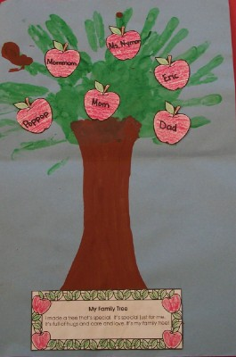 Great Kelly's Kindergarten Family Tree idea